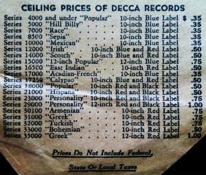 Ceiling Prices
